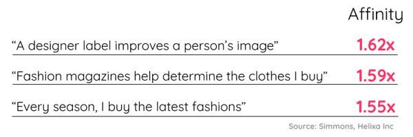 Fusions_Everlane shopping attitudes
