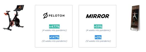 Helixa_Peloton Mirror Analysis