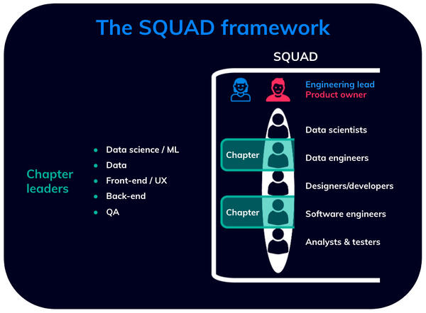 Helixa_SQUAD framework