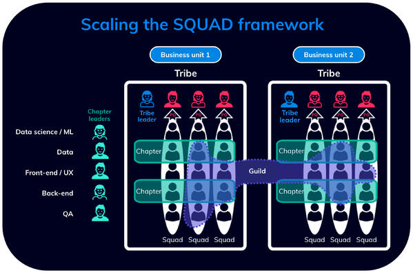 Helixa_Scaling the squad framework