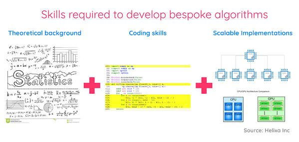 Machine learning guide_Bespoke algorithms