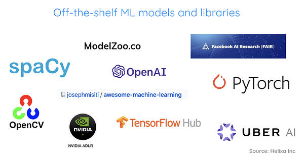 Machine learning guide_Off-the-shelf ML models