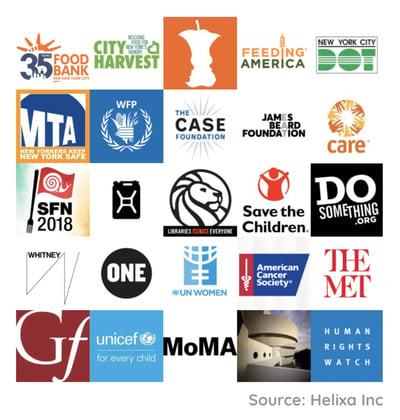 Helixa_Top Organizations for Food Bank of NYC