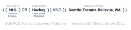 Helixa-Proxy audience_NHL Seattle audience