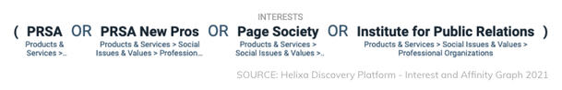 Helixa-Proxy audience_PR audience