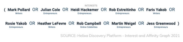 Helixa-Proxy audience_account planning
