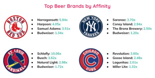 Helixa_top beer brands by team 1
