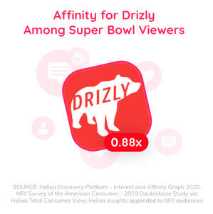 Helixa-Drizly affinity among Big Game viewers