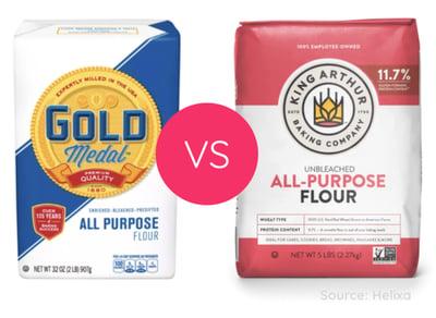 Helixa_flour head to head