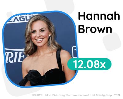 12.08x-Hannah Brown Image