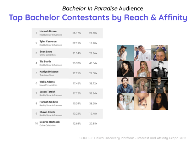 Bachelor Blog-6 Edit